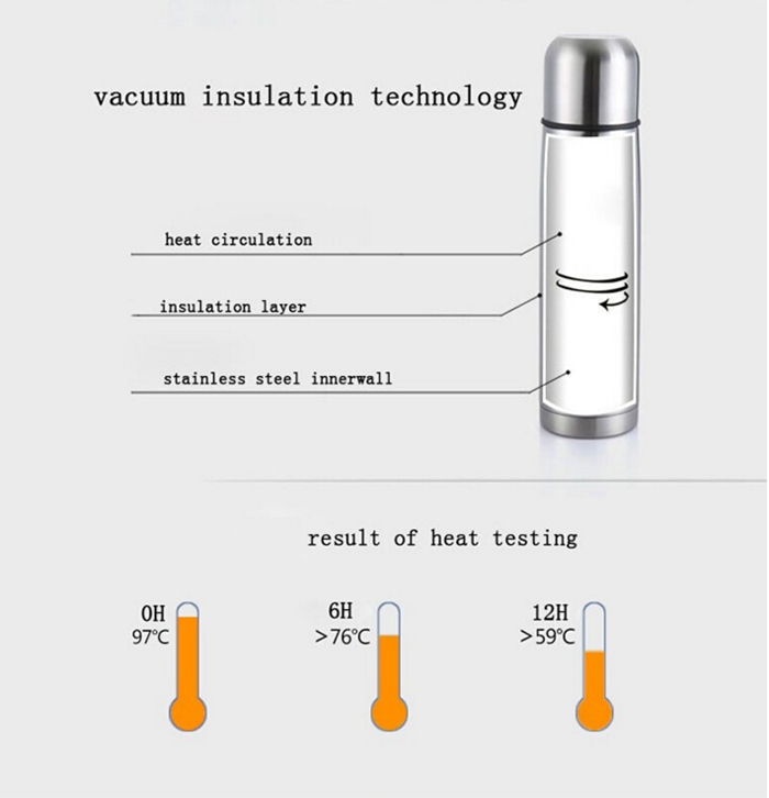 High Quality New Design Stianless Steel Double Layer Vacuum Flask